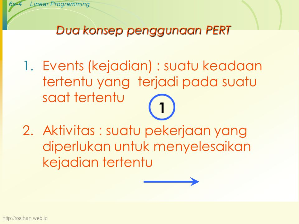 6s-4Linear Programming Dua konsep penggunaan PERT 1.Events (kejadian) : suatu keadaan tertentu yang terjadi pada suatu saat tertentu 2.Aktivitas : suatu pekerjaan yang diperlukan untuk menyelesaikan kejadian tertentu 1 http://rosihan.web.id