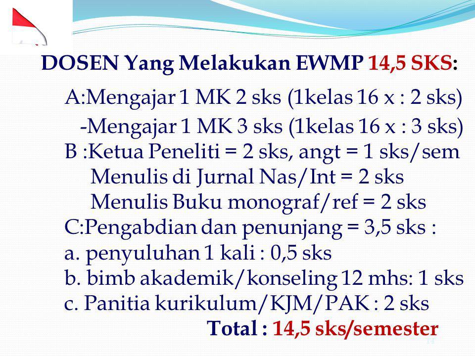 14 DOSEN Yang Melakukan EWMP 14,5 SKS: A:Mengajar 1 MK 2 sks (1kelas 16 x : 2 sks) -Mengajar 1 MK 3 sks (1kelas 16 x : 3 sks) B :Ketua Peneliti = 2 sk