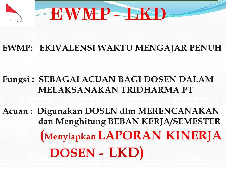 4 EWMP - LKD EWMP: EKIVALENSI WAKTU MENGAJAR PENUH Fungsi : SEBAGAI ACUAN BAGI DOSEN DALAM MELAKSANAKAN TRIDHARMA PT Acuan : Digunakan DOSEN dlm MEREN