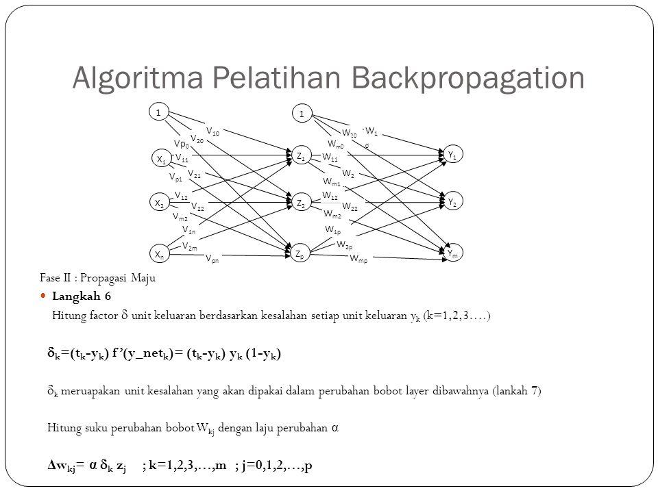 Algoritma Pelatihan Backpropagation Fase II : Propagasi Maju Langkah 6 Hitung factor  unit keluaran berdasarkan kesalahan setiap unit keluaran y k (k