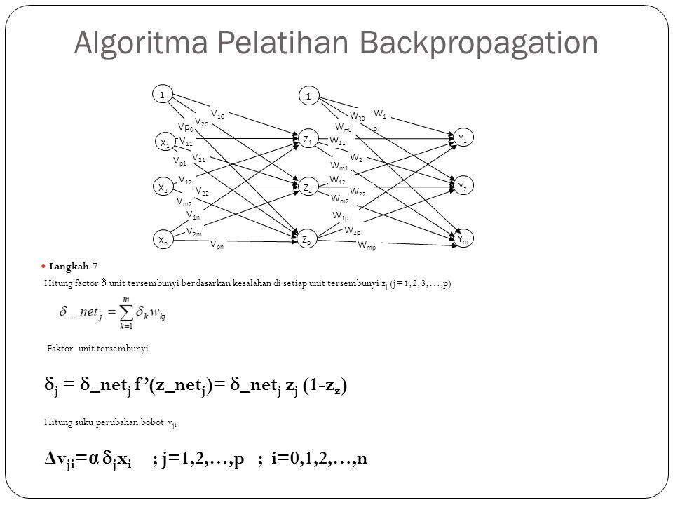Algoritma Pelatihan Backpropagation Langkah 7 Hitung factor  unit tersembunyi berdasarkan kesalahan di setiap unit tersembunyi z j (j=1,2,3,…,p) Fakt