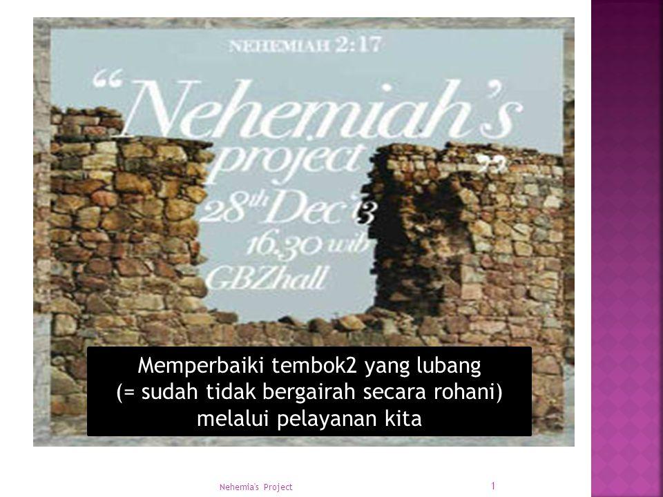 Memperbaiki tembok2 yang lubang (= sudah tidak bergairah secara rohani) melalui pelayanan kita Nehemia's Project 1