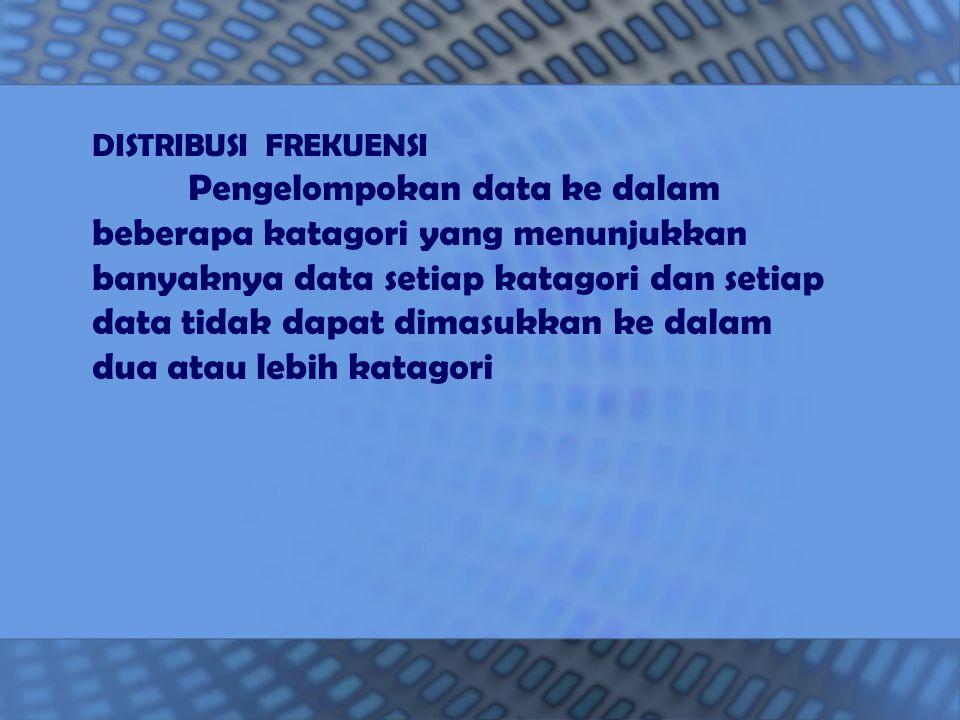 Pengelompokan data ke dalam beberapa katagori yang menunjukkan banyaknya data setiap katagori dan setiap data tidak dapat dimasukkan ke dalam dua atau lebih katagori