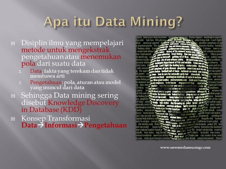  Disiplin ilmu yang mempelajari metode untuk mengekstrak pengetahuan atau menemukan pola dari suatu data 1.