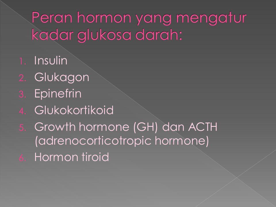 1. Insulin 2. Glukagon 3. Epinefrin 4. Glukokortikoid 5. Growth hormone (GH) dan ACTH (adrenocorticotropic hormone) 6. Hormon tiroid