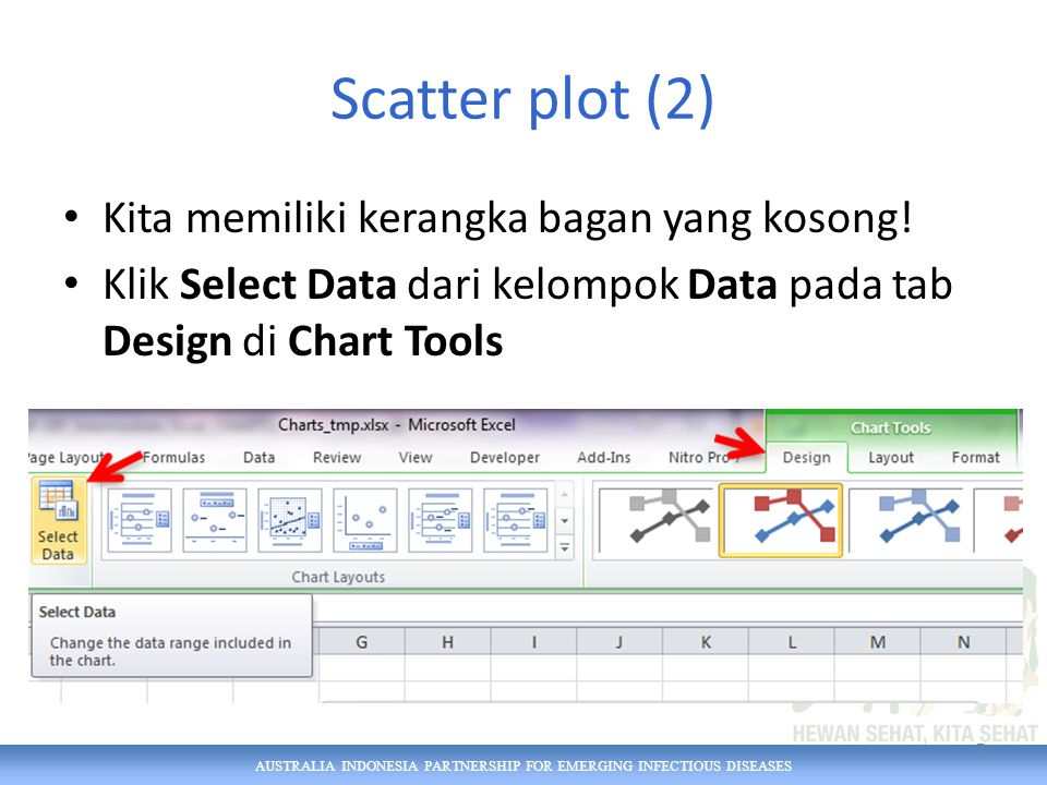 AUSTRALIA INDONESIA PARTNERSHIP FOR EMERGING INFECTIOUS DISEASES Scatter plot (3) 8