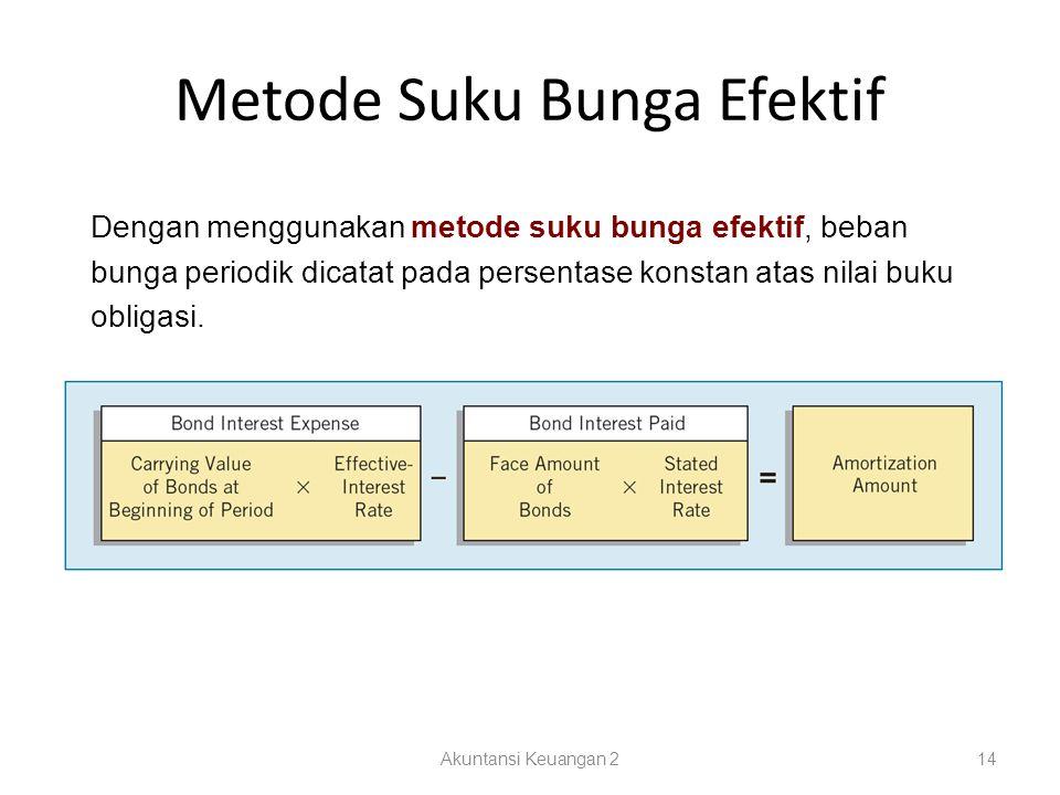 Metode Suku Bunga Efektif Akuntansi Keuangan 214 Dengan menggunakan metode suku bunga efektif, beban bunga periodik dicatat pada persentase konstan atas nilai buku obligasi.