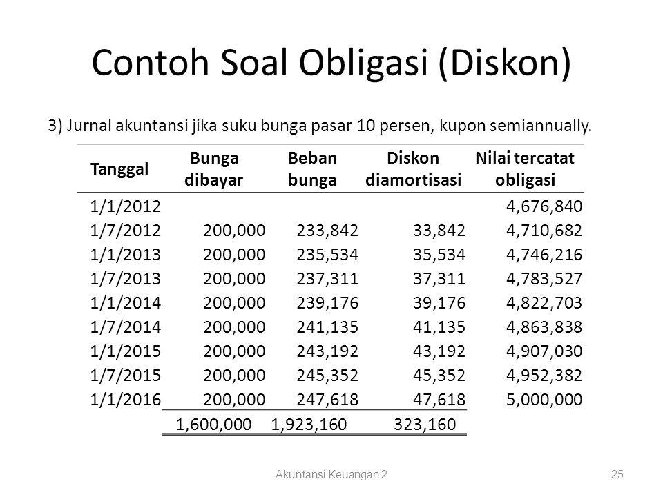 Contoh Soal Obligasi (Diskon) Akuntansi Keuangan 225 3) Jurnal akuntansi jika suku bunga pasar 10 persen, kupon semiannually.