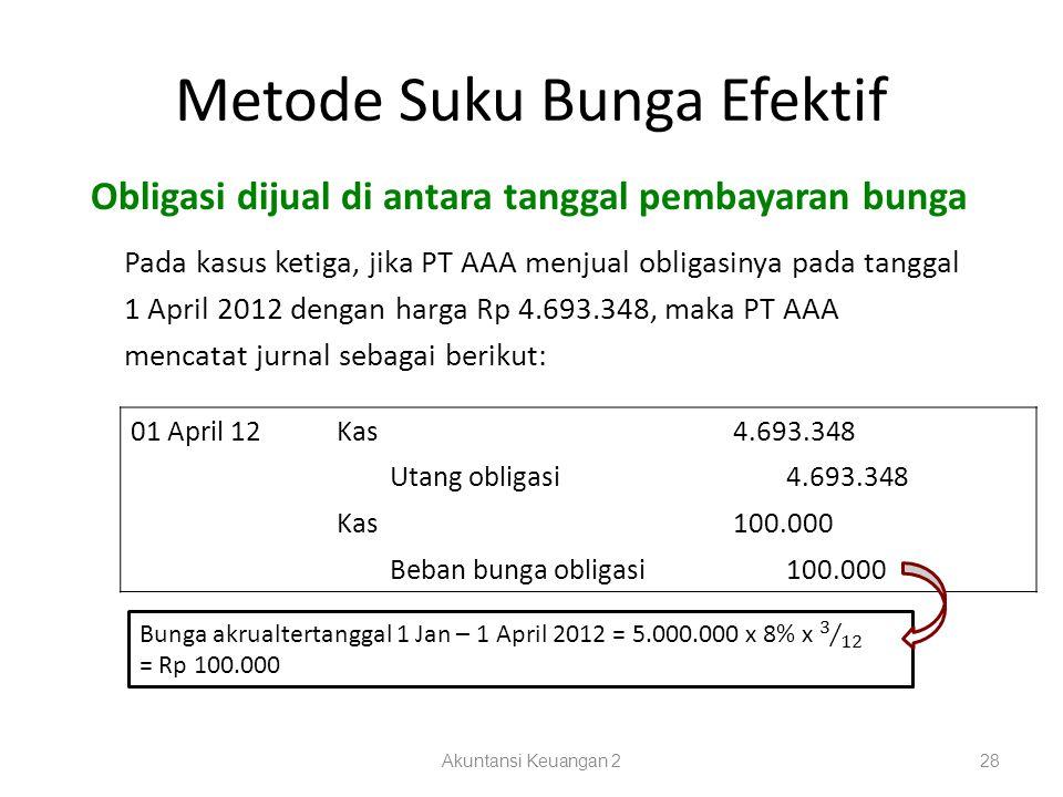 Metode Suku Bunga Efektif Akuntansi Keuangan 228 Pada kasus ketiga, jika PT AAA menjual obligasinya pada tanggal 1 April 2012 dengan harga Rp 4.693.34