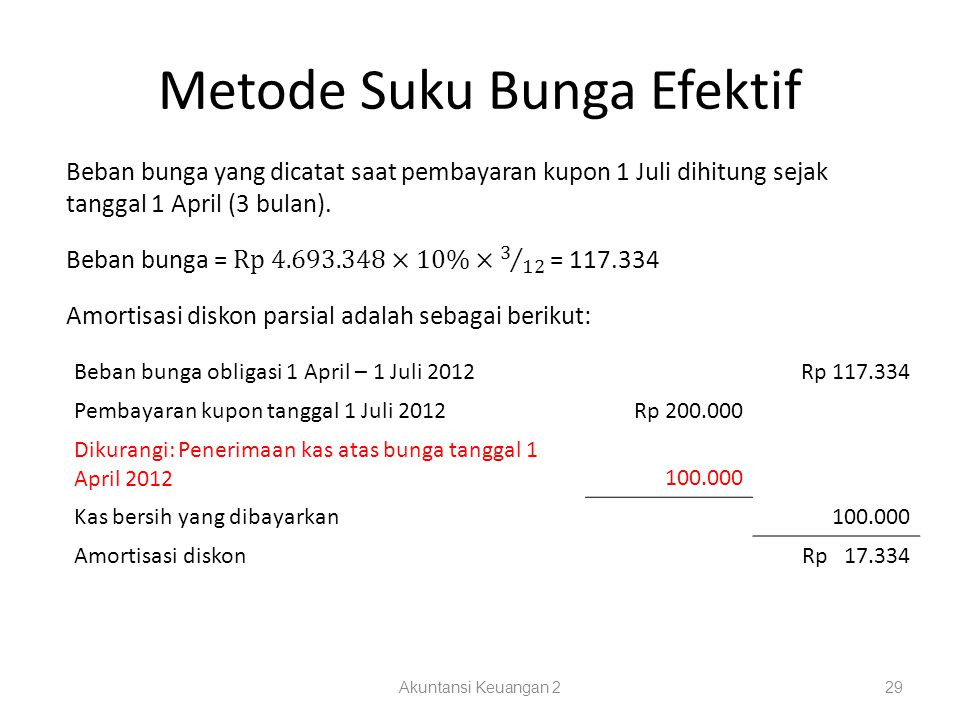 Metode Suku Bunga Efektif Akuntansi Keuangan 229 Beban bunga yang dicatat saat pembayaran kupon 1 Juli dihitung sejak tanggal 1 April (3 bulan). Beban