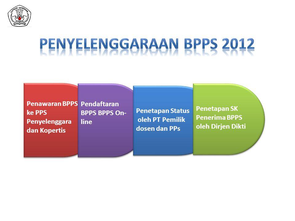Penawaran BPPS ke PPS Penyelenggara dan Kopertis Penawaran BPPS ke PPS Penyelenggara dan Kopertis Pendaftaran BPPS BPPS On- line Pendaftaran BPPS BPPS On- line Penetapan Status oleh PT Pemilik dosen dan PPs Penetapan Status oleh PT Pemilik dosen dan PPs Penetapan SK Penerima BPPS oleh Dirjen Dikti Penetapan SK Penerima BPPS oleh Dirjen Dikti