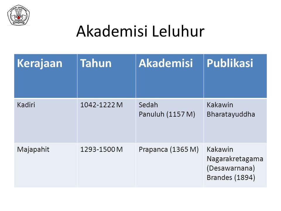 Akademisi Leluhur KerajaanTahunAkademisiPublikasi Kadiri1042-1222 MSedah Panuluh (1157 M) Kakawin Bharatayuddha Majapahit1293-1500 MPrapanca (1365 M)Kakawin Nagarakretagama (Desawarnana) Brandes (1894)