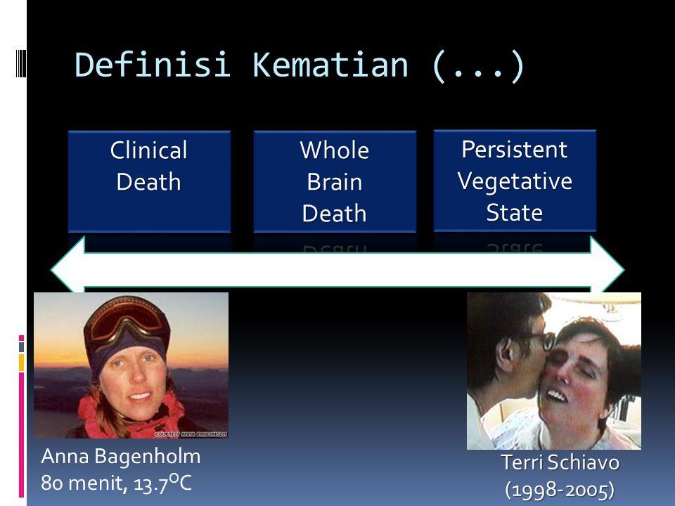 Definisi Kematian (...) Terri Schiavo (1998-2005) Anna Bagenholm 80 menit, 13.7 O C