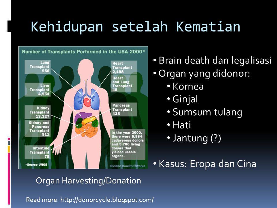 Kehidupan setelah Kematian Organ Harvesting/Donation Brain death dan legalisasi Organ yang didonor: Kornea Ginjal Sumsum tulang Hati Jantung ( ) Kasus: Eropa dan Cina Read more: http://donorcycle.blogspot.com/
