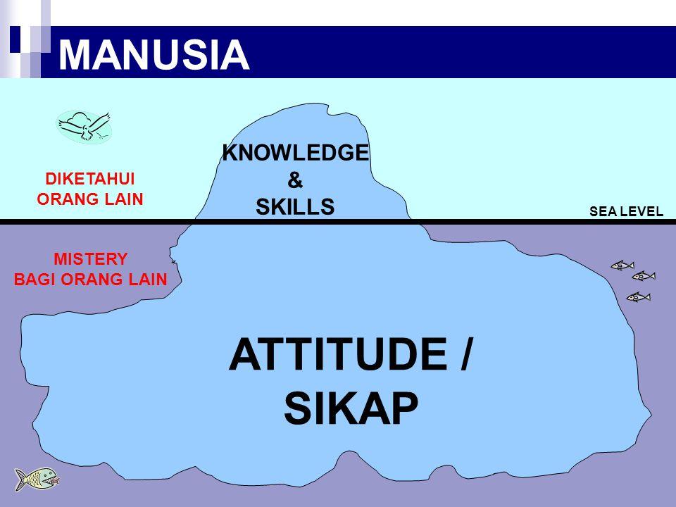 Dengan kata lain, MANUSIA