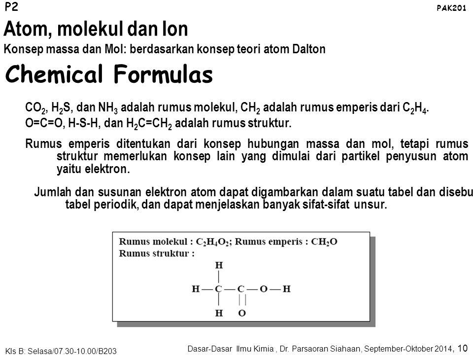 Mass relationship and Chemical reactions Dengan menggunakan jumlah atom/molekul: P2 PAK201 Dasar-Dasar Ilmu Kimia, Dr. Parsaoran Siahaan, September-Ok