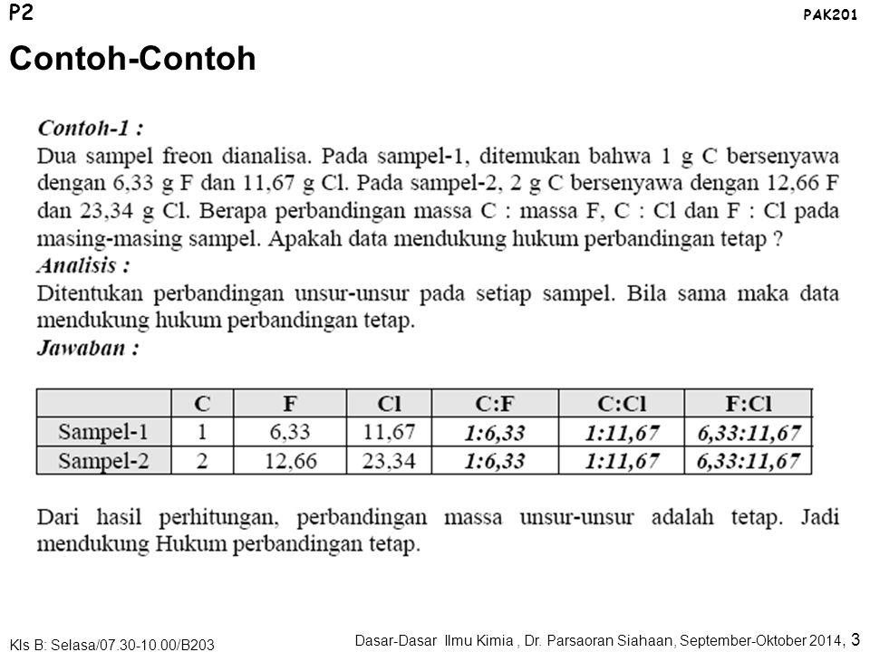 Dasar-Dasar Ilmu Kimia, Dr. Parsaoran Siahaan, September 2014, 2 Kls B: Selasa/07.30-10.00/B203 P1 PAK201 (1) Hukum kekekalan massa: Atom, molekul dan