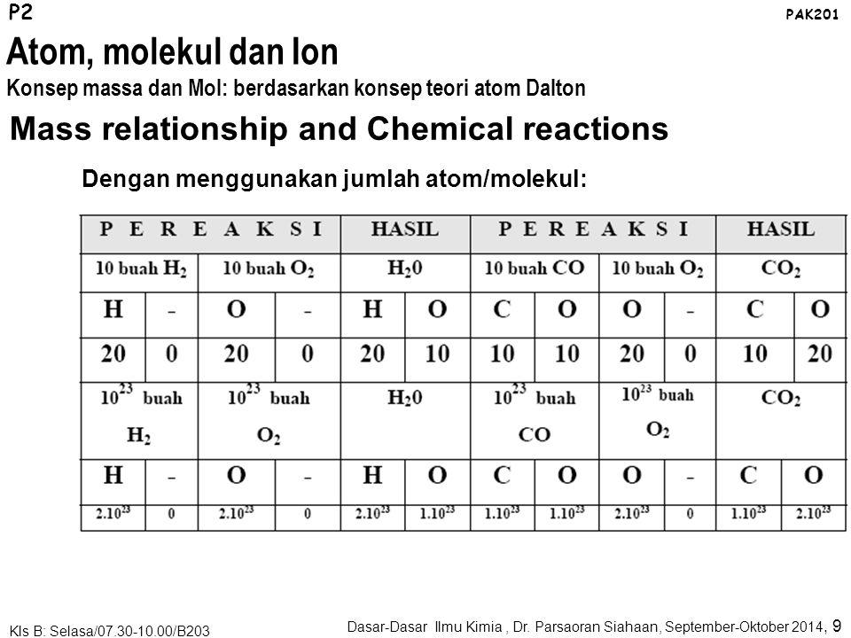 Mass relationship and Chemical reactions Dengan menggunakan jumlah atom/molekul: P2 PAK201 Dasar-Dasar Ilmu Kimia, Dr.