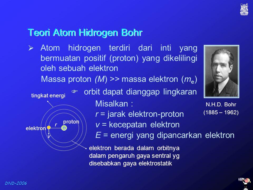 DND-2006 Teori Atom Hidrogen Bohr Teori Atom Hidrogen Bohr  Atom hidrogen terdiri dari inti yang bermuatan positif (proton) yang dikelilingi oleh seb