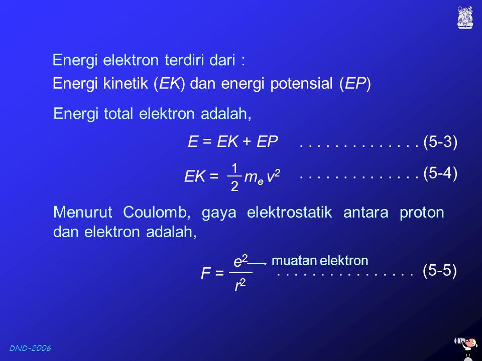 DND-2006 Energi elektron terdiri dari : Energi kinetik (EK) dan energi potensial (EP) Energi total elektron adalah, E = EK + EP Menurut Coulomb, gaya
