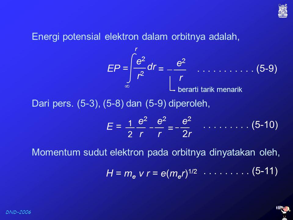 DND-2006 Energi potensial elektron dalam orbitnya adalah, berarti tarik menarik........... (5-9) Dari pers. (5-3), (5-8) dan (5-9) diperoleh, Momentum