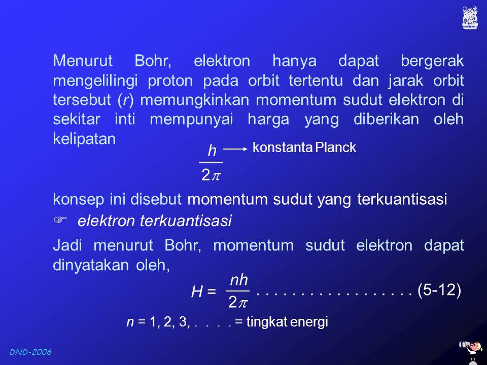 DND-2006 Menurut Bohr, elektron hanya dapat bergerak mengelilingi proton pada orbit tertentu dan jarak orbit tersebut (r) memungkinkan momentum sudut