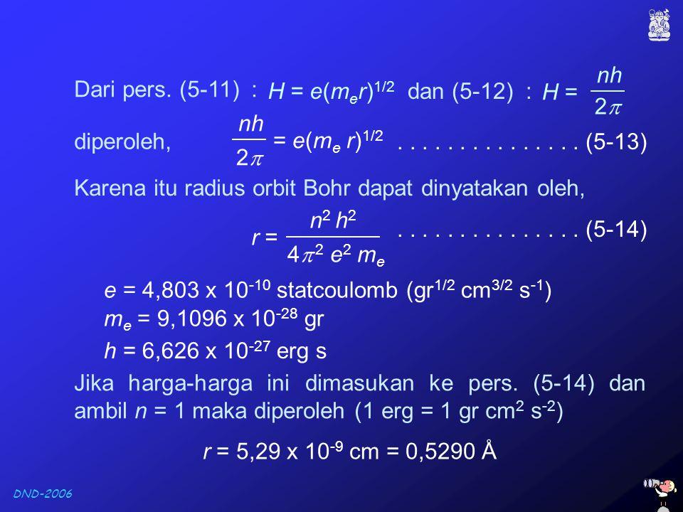 DND-2006 Dari pers. (5-11) : dan (5-12) :H = e(m e r) 1/2 nh 22 H = diperoleh,............... (5-13) nh 22 = e(m e r) 1/2 Karena itu radius orbit