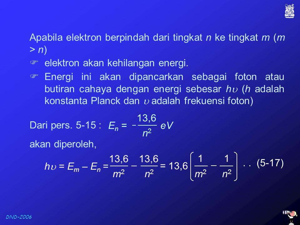 DND-2006 Apabila elektron berpindah dari tingkat n ke tingkat m (m > n)  elektron akan kehilangan energi.  Energi ini akan dipancarkan sebagai foton