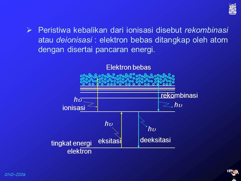 DND-2006  Peristiwa kebalikan dari ionisasi disebut rekombinasi atau deionisasi : elektron bebas ditangkap oleh atom dengan disertai pancaran energi.