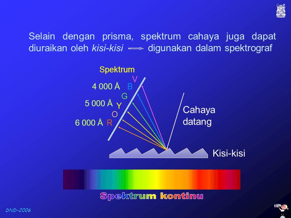 DND-2006 Hukum Kirchoff (1859) Hukum Kirchoff (1859) 1.Bila suatu benda cair atau gas bertekanan tinggi dipijarkan, benda tadi akan memancarkan energi dengan spektrum pada semua panjang gelombang Spektrum Kontinu Gustav R.