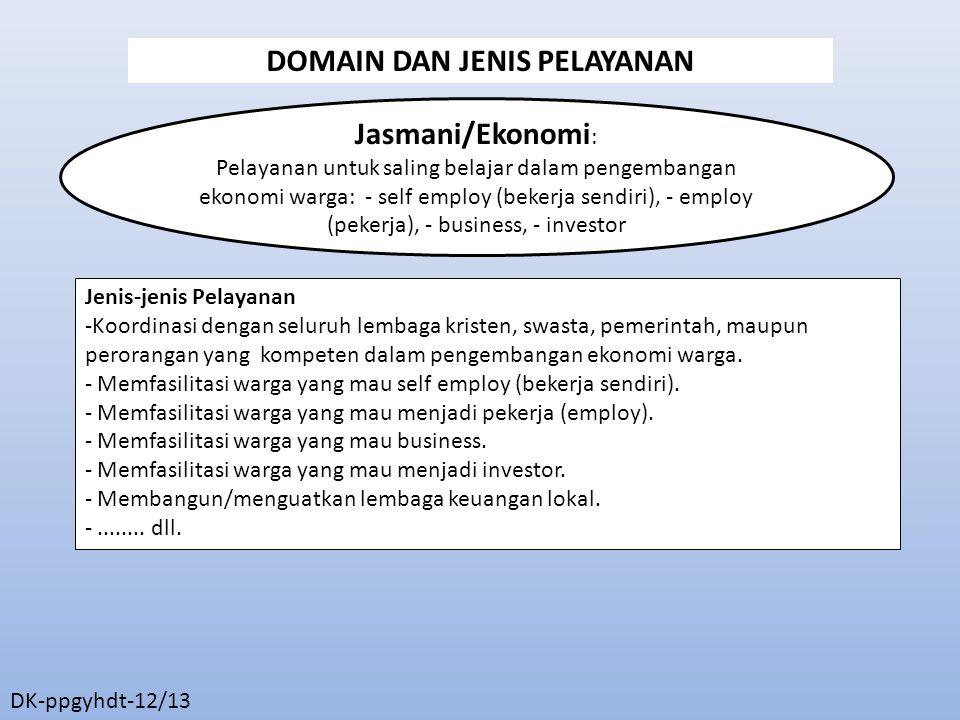Jasmani/Ekonomi : Pelayanan untuk saling belajar dalam pengembangan ekonomi warga: - self employ (bekerja sendiri), - employ (pekerja), - business, - investor Jenis-jenis Pelayanan -Koordinasi dengan seluruh lembaga kristen, swasta, pemerintah, maupun perorangan yang kompeten dalam pengembangan ekonomi warga.