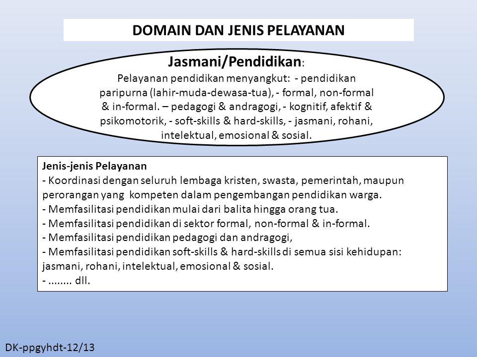 Jasmani/Pendidikan : Pelayanan pendidikan menyangkut: - pendidikan paripurna (lahir-muda-dewasa-tua), - formal, non-formal & in-formal.
