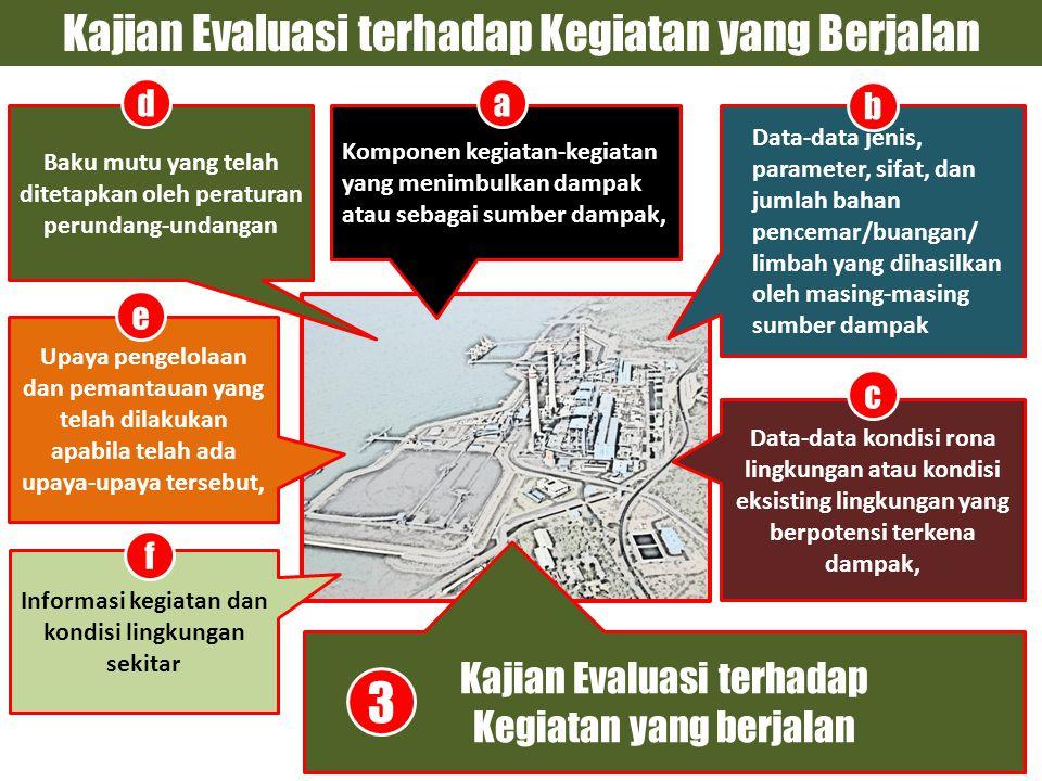 Kajian Evaluasi terhadap Kegiatan yang Berjalan Kajian Evaluasi terhadap Kegiatan yang berjalan 3 Komponen kegiatan-kegiatan yang menimbulkan dampak atau sebagai sumber dampak, a Data-data jenis, parameter, sifat, dan jumlah bahan pencemar/buangan/ limbah yang dihasilkan oleh masing-masing sumber dampak b Data-data kondisi rona lingkungan atau kondisi eksisting lingkungan yang berpotensi terkena dampak, Baku mutu yang telah ditetapkan oleh peraturan perundang-undangan Upaya pengelolaan dan pemantauan yang telah dilakukan apabila telah ada upaya-upaya tersebut, Informasi kegiatan dan kondisi lingkungan sekitar c d e f
