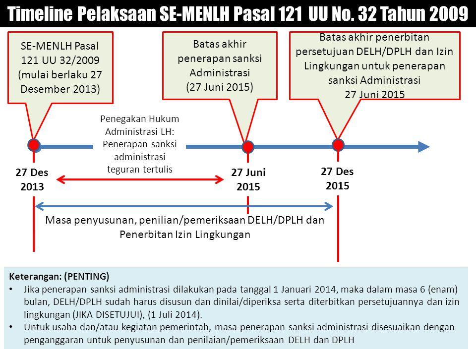 SE-MENLH Pasal 121 UU 32/2009 (mulai berlaku 27 Desember 2013) Batas akhir penerapan sanksi Administrasi (27 Juni 2015) Batas akhir penerbitan persetujuan DELH/DPLH dan Izin Lingkungan untuk penerapan sanksi Administrasi 27 Juni 2015 27 Des 2013 27 Juni 2015 27 Des 2015 Timeline Pelaksaan SE-MENLH Pasal 121 UU No.