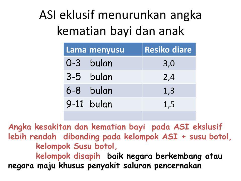 Keuntungan ASI Bagi anak Lebih sehat ( kualitas: semua zat gizi dan Volume ASI cukup untuk bayi sampai umur 6 bulan Jarang sakit (Mengandung antibodi,