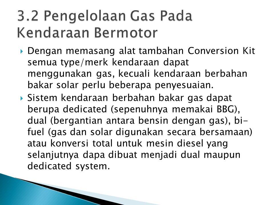  Dengan memasang alat tambahan Conversion Kit semua type/merk kendaraan dapat menggunakan gas, kecuali kendaraan berbahan bakar solar perlu beberapa