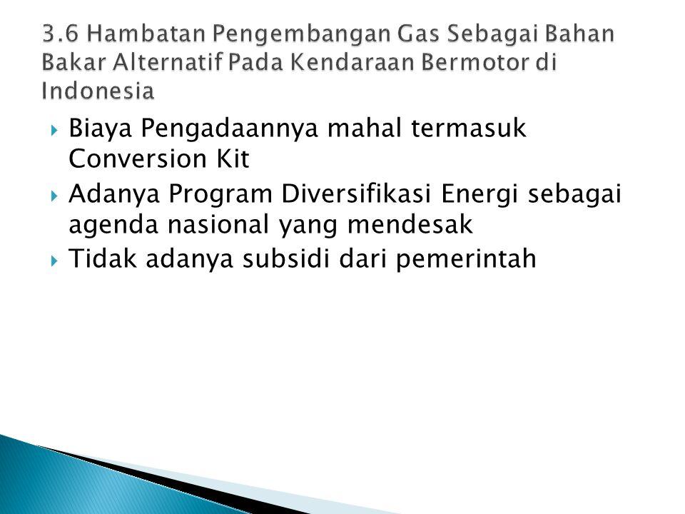  Biaya Pengadaannya mahal termasuk Conversion Kit  Adanya Program Diversifikasi Energi sebagai agenda nasional yang mendesak  Tidak adanya subsidi