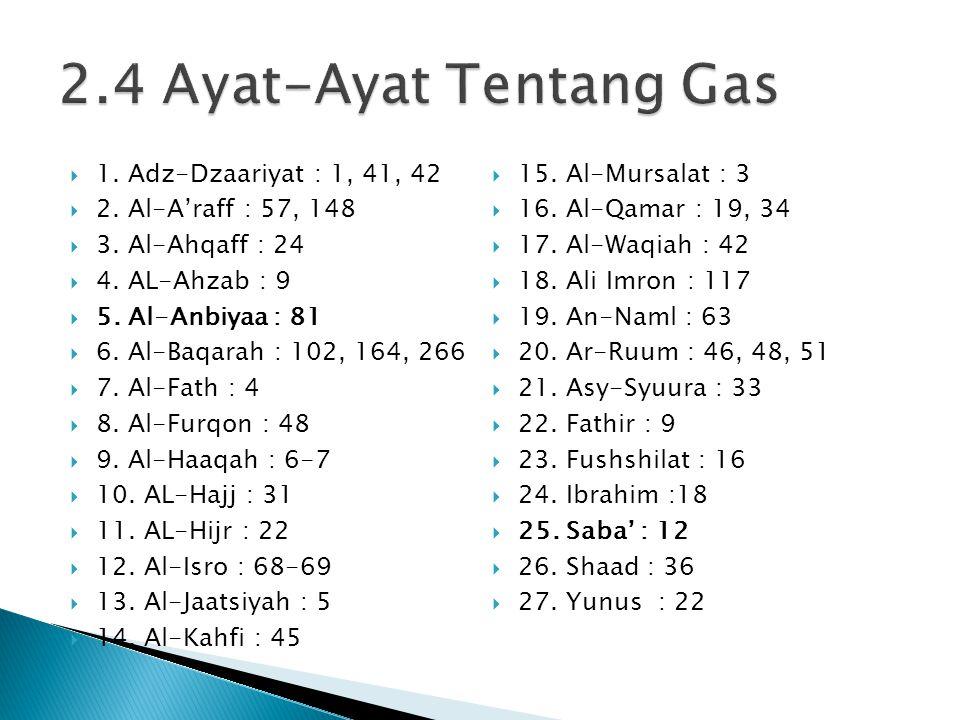 1. Adz-Dzaariyat : 1, 41, 42  2. Al-A'raff : 57, 148  3. Al-Ahqaff : 24  4. AL-Ahzab : 9  5. Al-Anbiyaa : 81  6. Al-Baqarah : 102, 164, 266  7