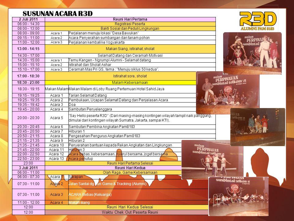 2 Juli 2011Reuni Hari Pertama 06:00 - 14:30Registrasi Peserta 08:00 - 13:00Bakti Sosial dan Peduli Lingkungan 08:00 - 09:00 Acara 1 Perjalanan menuju lokasi Desa Bawukan 09:15 - 11:00 Acara 2 Acara Penyerahan sumbangan dan tanam pohon 11:00 - 12:00 Acara 3 Perjalanan kembali ke Yogyakarta 13:00 - 14:15Makan Siang, istirahat, sholat 14:30 - 17:00Selamat Datang dan Ceramah Motivasi 14:30 - 15:00 Acara 1 Temu Kangen - Ngrumpi Alumni - Selamat datang 15:00 - 15:10 Acara 2 Istirahat dan Sholat Ashar 15:10 - 17:00 Acara 3 Ceramah Mas Pri GS, tema : Menuju siklus 50 kedua .