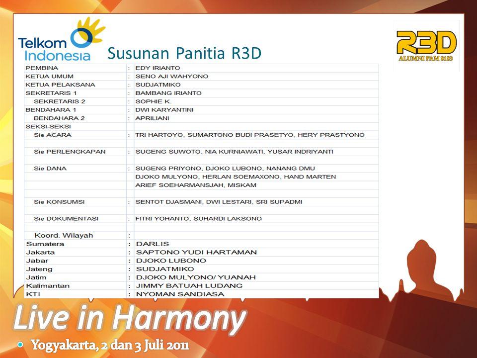 Susunan Panitia R3D