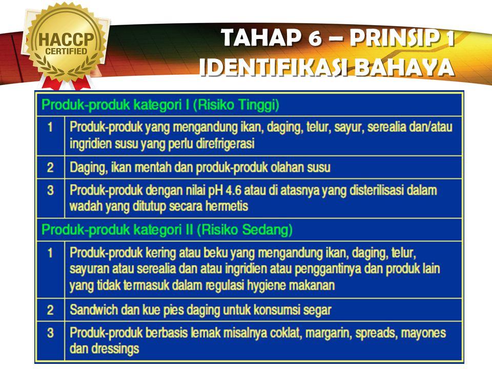 LOGO TAHAP 6 – PRINSIP 1 IDENTIFIKASI BAHAYA Pengujian Resiko  Definisi : peluang kemungkinan suatu bahaya akan terjadi  Dalam keamanan pangan makan
