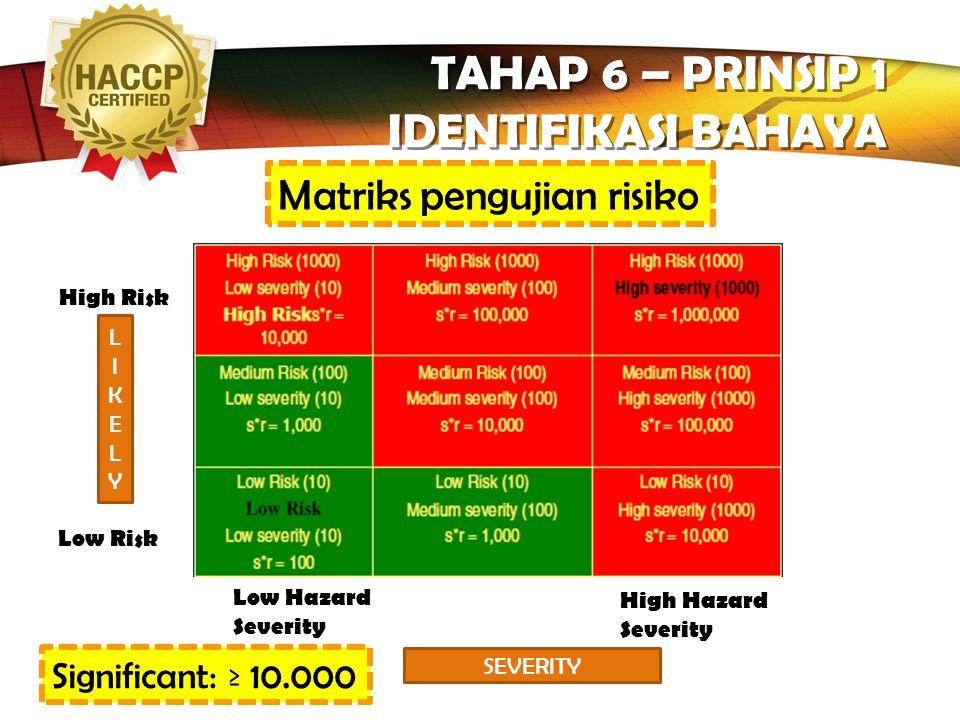 LOGO TAHAP 6 – PRINSIP 1 IDENTIFIKASI BAHAYA