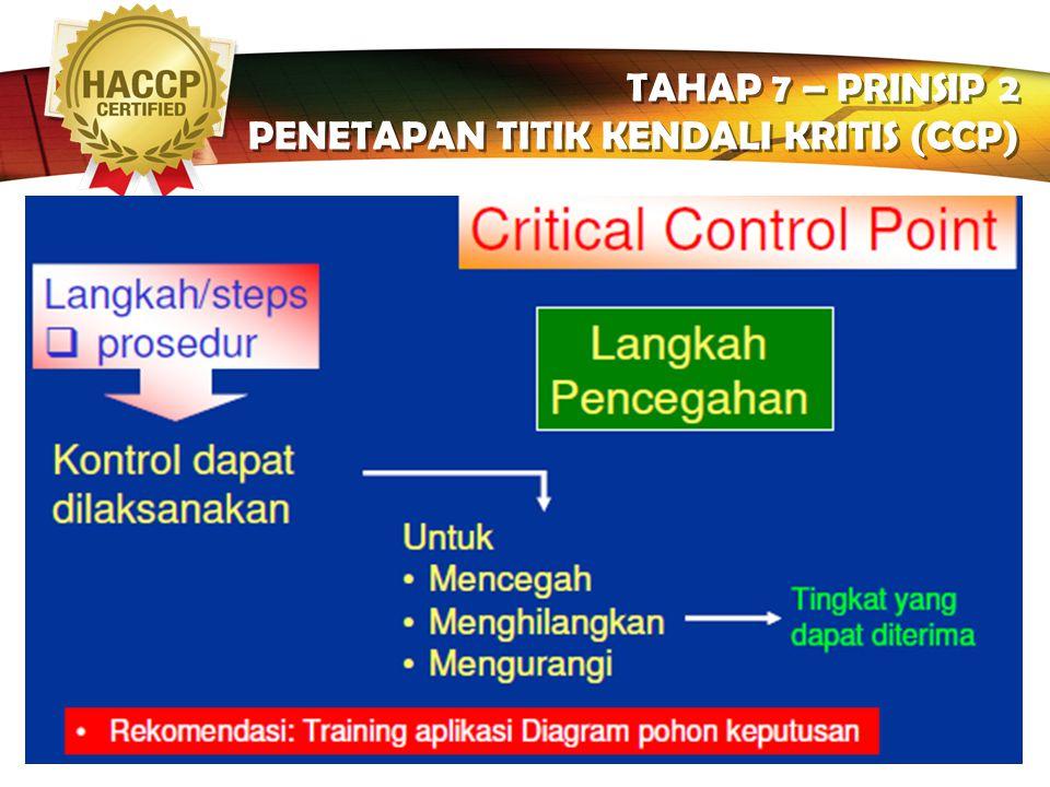 LOGO Contoh-contoh tindakan pencegahan  Pelatihan karyawan  Terdapat CoA/CoQ/CoC  Menggunakan pemasok yang bersertifikat HACCP  Kontrol suhu secar