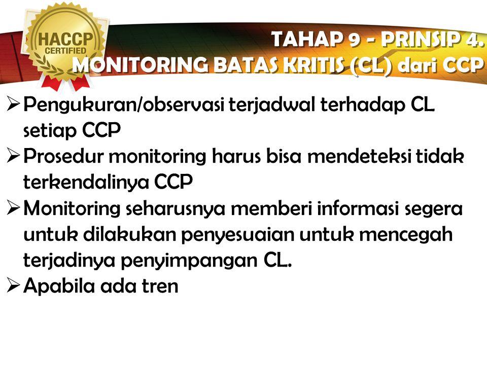 LOGO TAHAP TAHAP 8 – PRINSIP 3 PENETAPAN BATAS KRITIS(CONTROL LIMIT) TAHAP TAHAP 8 – PRINSIP 3 PENETAPAN BATAS KRITIS(CONTROL LIMIT) CONTOH CONTROL LI