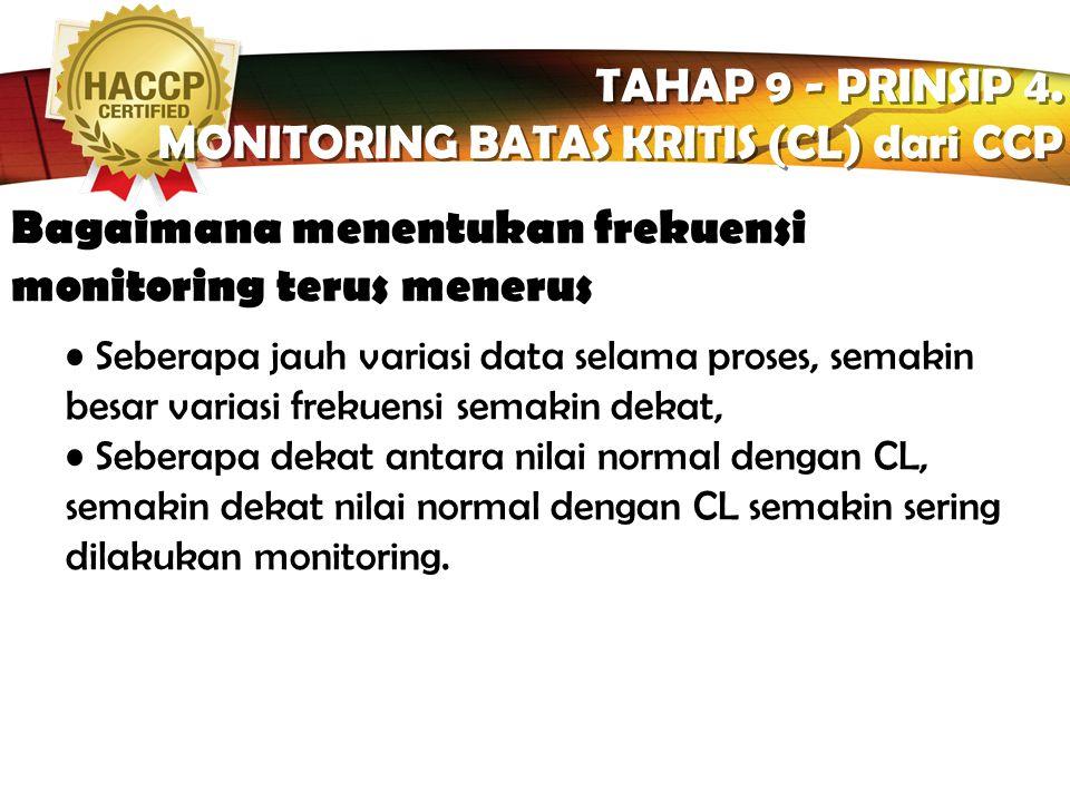 LOGO Kapan dilakukan monitoring TAHAP 9 - PRINSIP 4. MONITORING BATAS KRITIS (CL) dari CCP TAHAP 9 - PRINSIP 4. MONITORING BATAS KRITIS (CL) dari CCP
