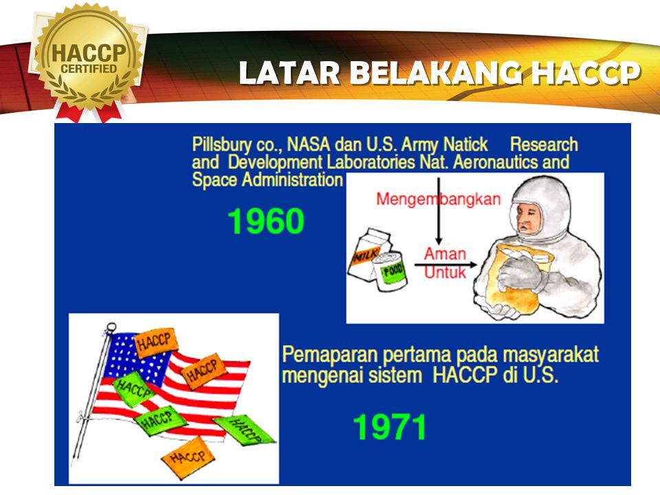 LOGO 5 HAZARD ANANLYSIS AND CRITICAL CONTROL POINT (HACCP) Kontaminasi/ Kerusakan Potensial ANALISA BAHAYA Biological Chemical Physical HACCP adalah sistem jaminan keamanan pangan yang mendasarkan pada kesadaran bahwa bahaya dapat timbul pada setiap titik atau tahap produksi namun dapat dilakukan pencegahan melalui pengendalian titik-titik kritis (CCP) Prasyarat penerapan sistem HACCP  penerapan Program Persyaratan Dasar (PPD) : Good Manufacturing Practices dan SSOP (Sanitation Standard Operating Procedures