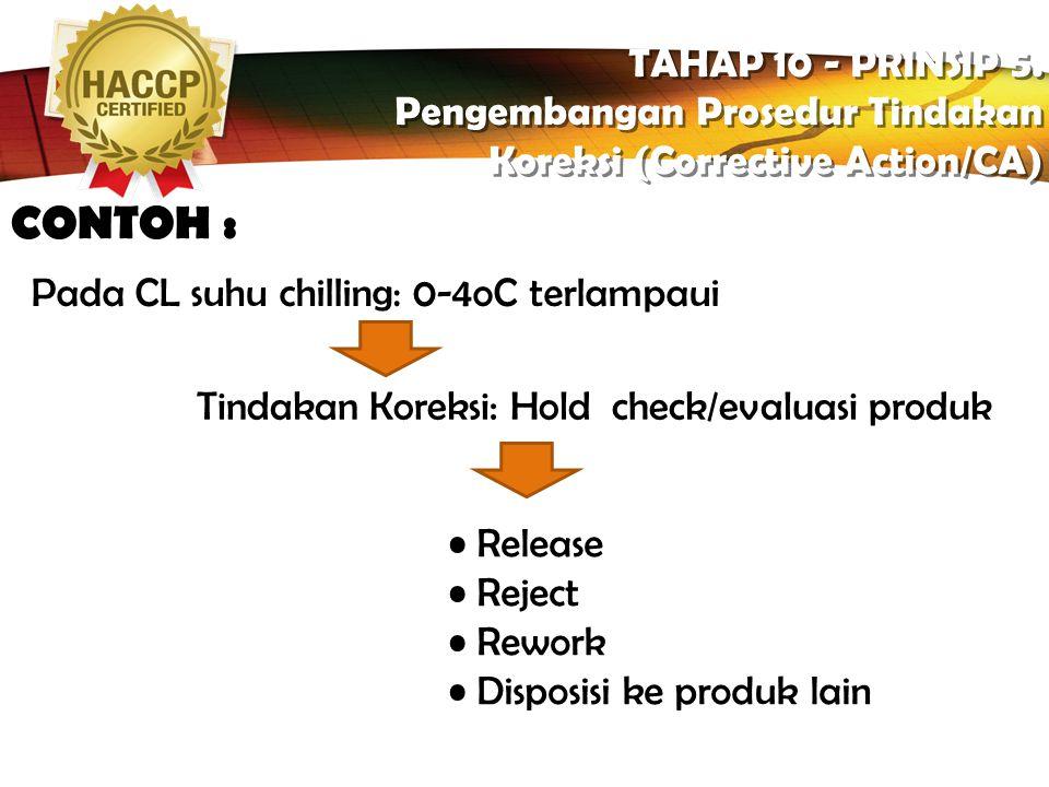 LOGO Informasi Rekaman Tindakan Koreksi (CA): TAHAP 10 - PRINSIP 5. Pengembangan Prosedur Tindakan Koreksi (Corrective Action/CA) TAHAP 10 - PRINSIP 5