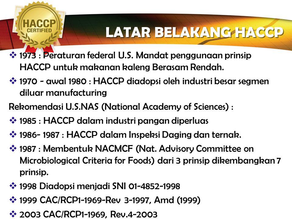 LOGO LATAR BELAKANG HACCP