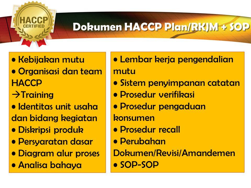 LOGO TAHAP12 - PRINSIP 7 Pengembangan Rekaman dan dokumentasi TAHAP12 - PRINSIP 7 Pengembangan Rekaman dan dokumentasi Rekaman: – Rekaman Monitoring C