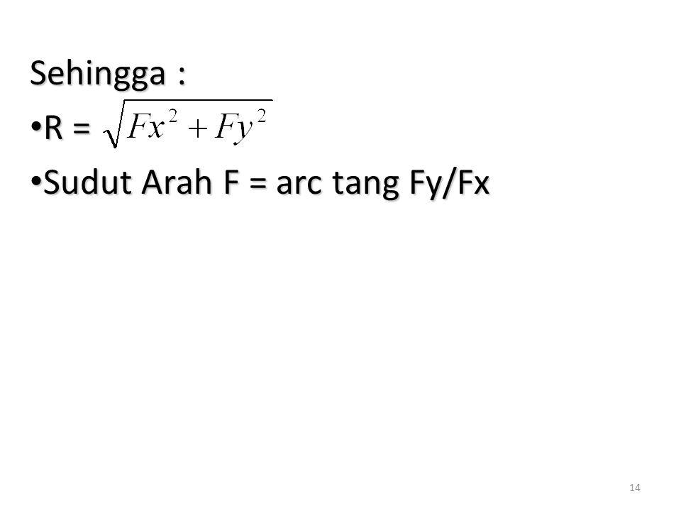 14 Sehingga : R = R = Sudut Arah F = arc tang Fy/Fx Sudut Arah F = arc tang Fy/Fx